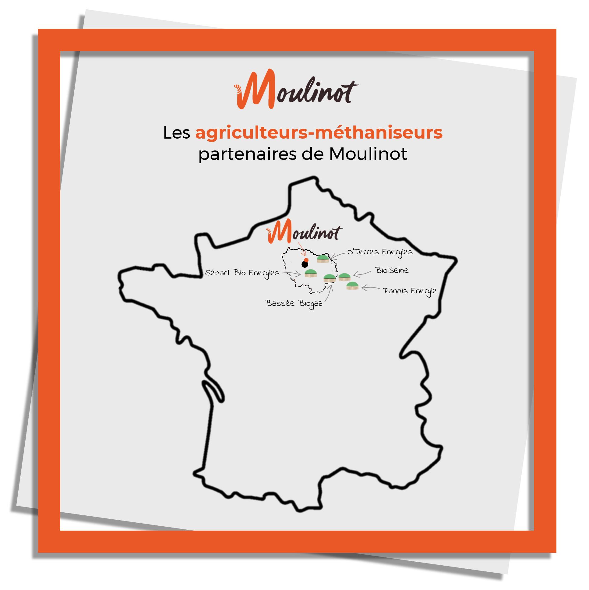 Méthanisation agricole en Ile de France. Nos agriculteurs partenaires pour valoriser les déchets alimentaires / biodéchets en biogaz.